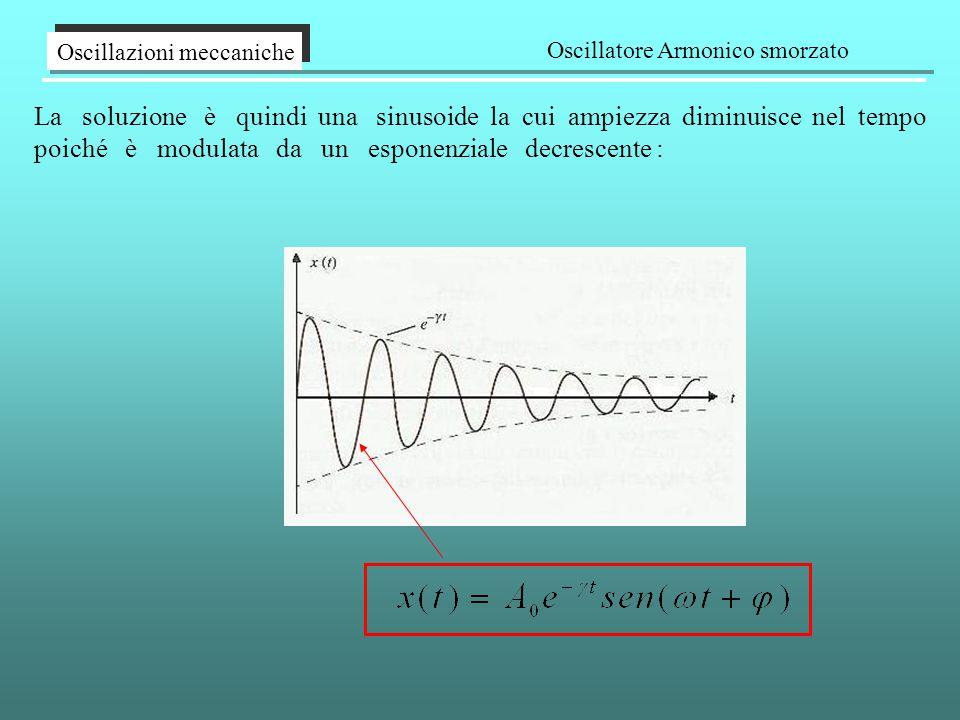 La soluzione è quindi una sinusoide la cui ampiezza diminuisce nel tempo poiché è modulata da un esponenziale decrescente : Oscillazioni meccaniche Oscillatore Armonico smorzato