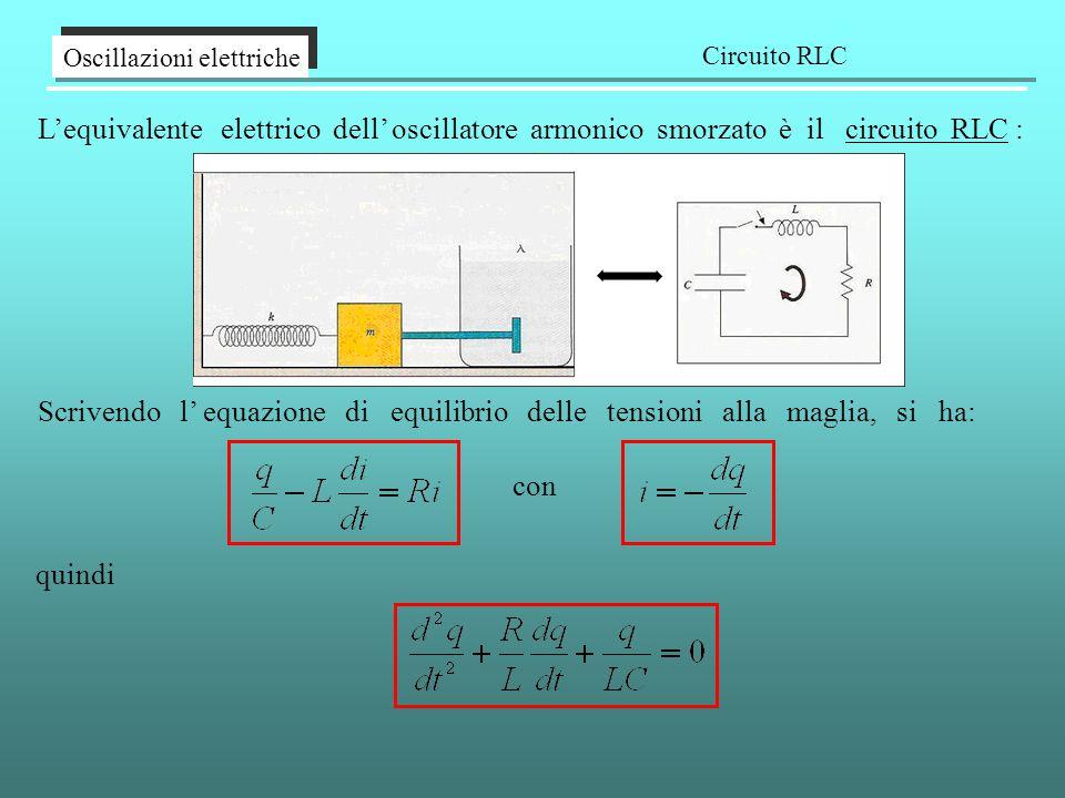 Oscillazioni elettriche Circuito RLC L'equivalente elettrico dell' oscillatore armonico smorzato è il circuito RLC : Scrivendo l' equazione di equilibrio delle tensioni alla maglia, si ha: con quindi