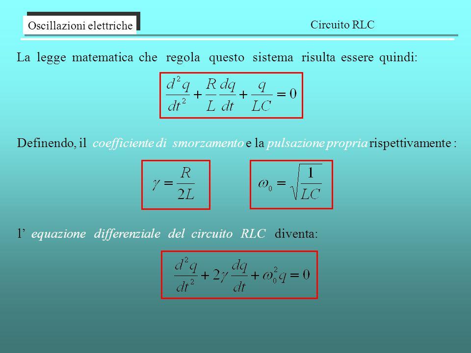 La legge matematica che regola questo sistema risulta essere quindi: Oscillazioni elettriche Circuito RLC l' equazione differenziale del circuito RLC diventa: Definendo, il coefficiente di smorzamento e la pulsazione propria rispettivamente :