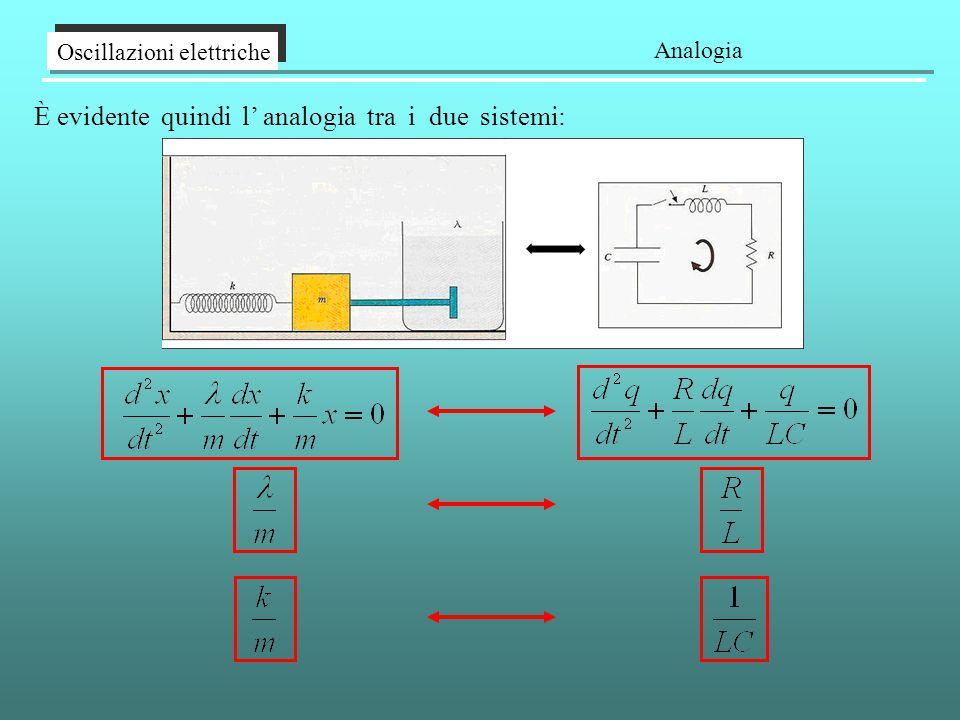 Oscillazioni elettriche Analogia È evidente quindi l' analogia tra i due sistemi:
