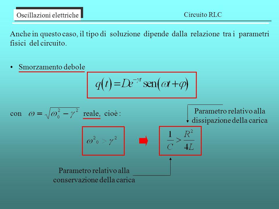 Anche in questo caso, il tipo di soluzione dipende dalla relazione tra i parametri fisici del circuito. Oscillazioni elettriche Circuito RLC con reale
