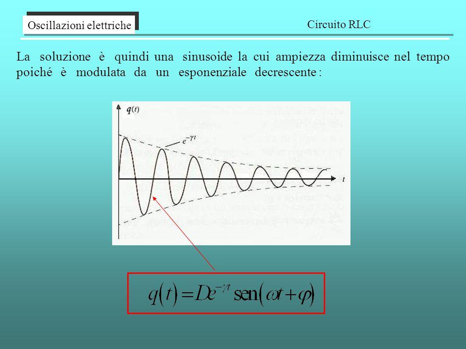 La soluzione è quindi una sinusoide la cui ampiezza diminuisce nel tempo poiché è modulata da un esponenziale decrescente : Oscillazioni elettriche Ci