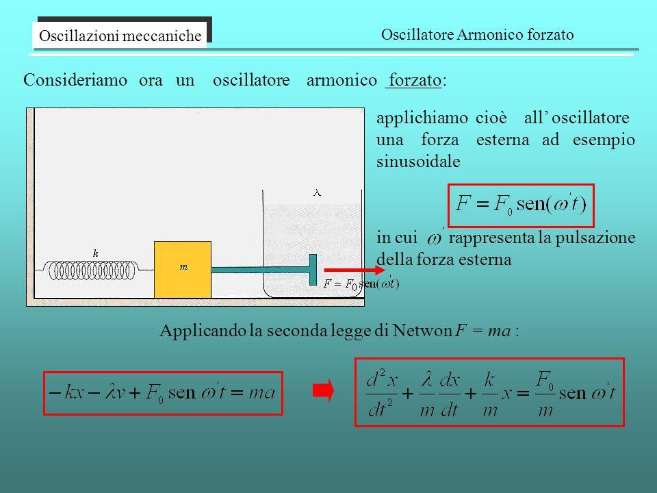 Consideriamo ora un oscillatore armonico forzato: Oscillazioni meccaniche Oscillatore Armonico forzato Applicando la seconda legge di Netwon F = ma : applichiamo cioè all' oscillatore una forza esterna ad esempio sinusoidale in cui rappresenta la pulsazione della forza esterna