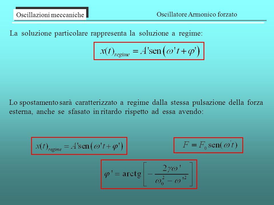 La soluzione particolare rappresenta la soluzione a regime: Oscillazioni meccaniche Oscillatore Armonico forzato Lo spostamento sarà caratterizzato a