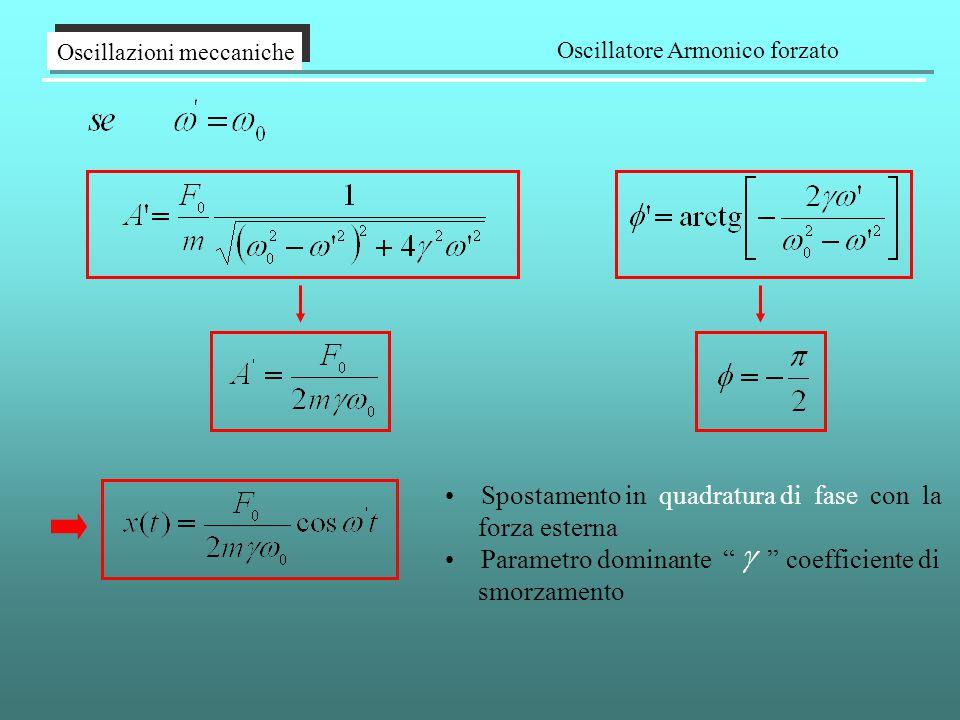 Oscillazioni meccaniche Oscillatore Armonico forzato Spostamento in quadratura di fase con la forza esterna Parametro dominante coefficiente di smorzamento