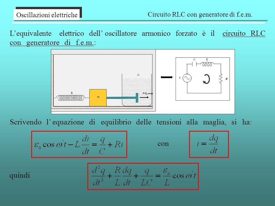 Oscillazioni elettriche Circuito RLC con generatore di f.e.m. L'equivalente elettrico dell' oscillatore armonico forzato è il circuito RLC con generat