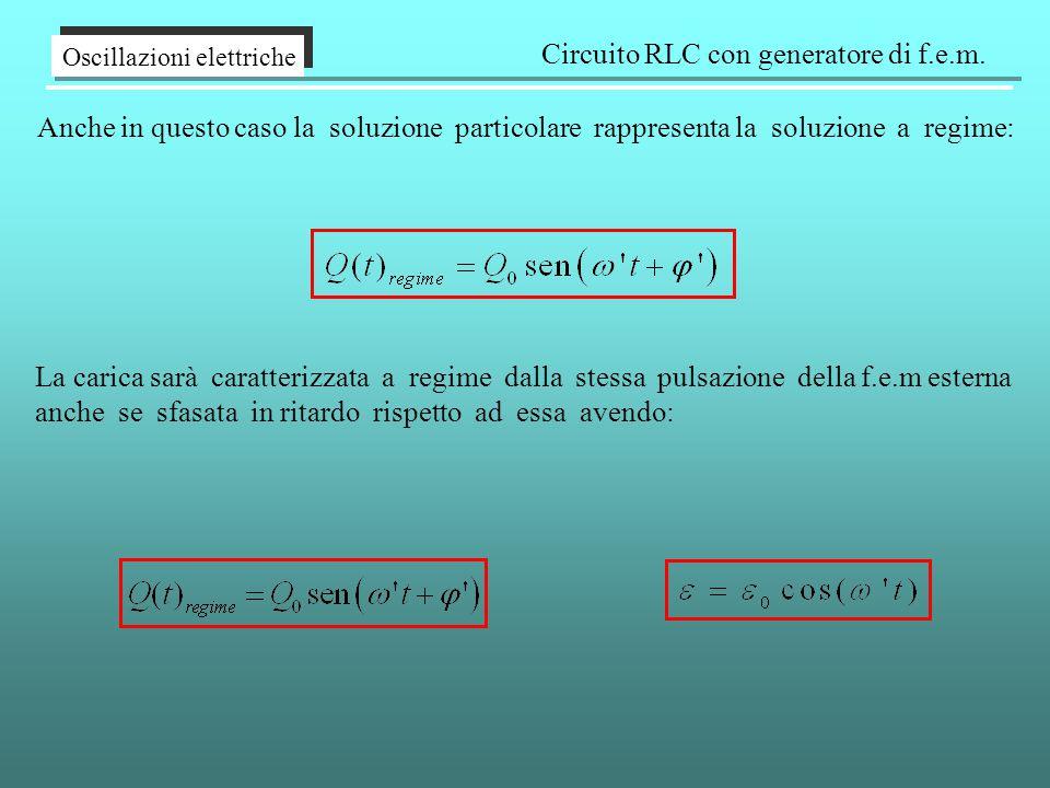 Anche in questo caso la soluzione particolare rappresenta la soluzione a regime: Oscillazioni elettriche Circuito RLC con generatore di f.e.m.