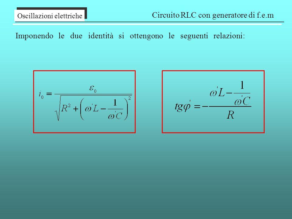 Oscillazioni elettriche Circuito RLC con generatore di f.e.m Imponendo le due identità si ottengono le seguenti relazioni: