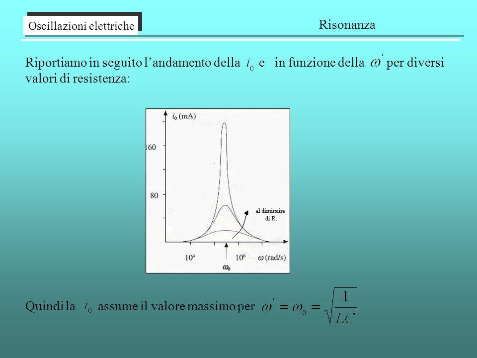 Oscillazioni elettriche Risonanza Riportiamo in seguito l'andamento della e in funzione della per diversi valori di resistenza: Quindi la assume il valore massimo per