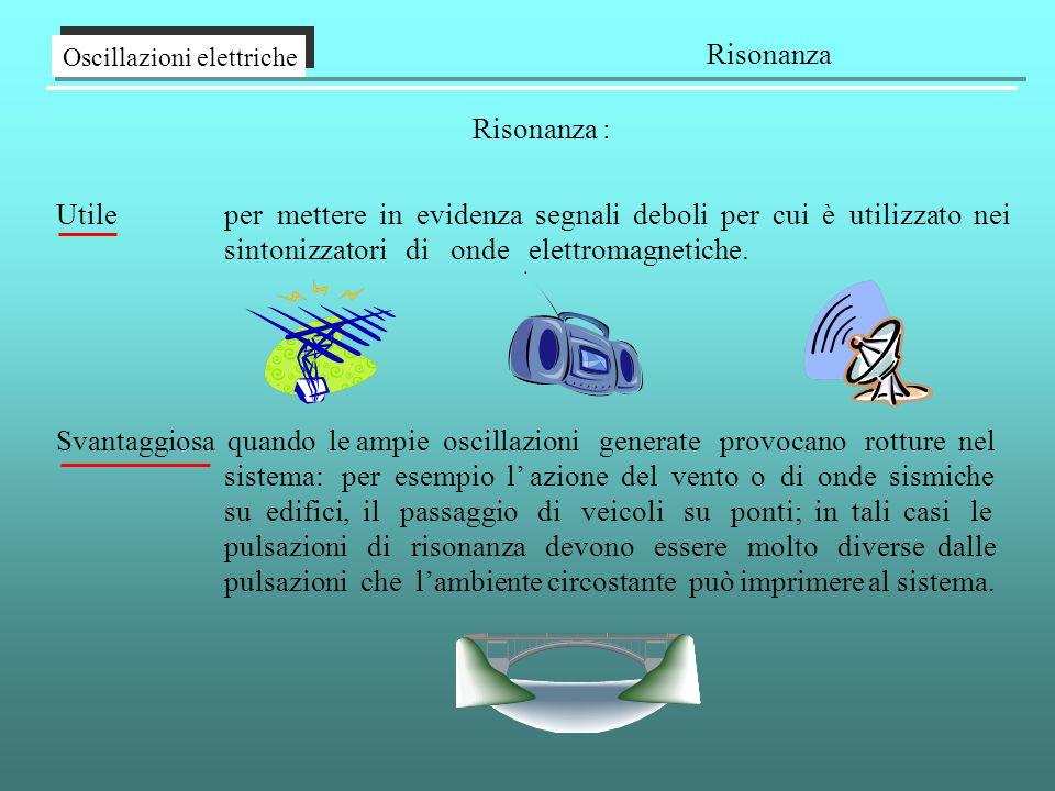 Oscillazioni elettriche Risonanza Risonanza : Utile per mettere in evidenza segnali deboli per cui è utilizzato nei sintonizzatori di onde elettromagnetiche.
