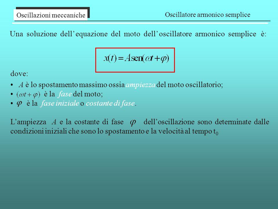 Una soluzione dell' equazione del moto dell' oscillatore armonico semplice è: Oscillazioni meccaniche Oscillatore armonico semplice A è lo spostamento massimo ossia ampiezza del moto oscillatorio; è la fase del moto; è la fase iniziale o costante di fase.