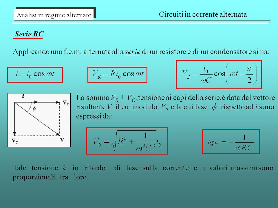 Analisi in regime alternato Circuiti in corrente alternata Serie RC Applicando una f.e.m. alternata alla serie di un resistore e di un condensatore si