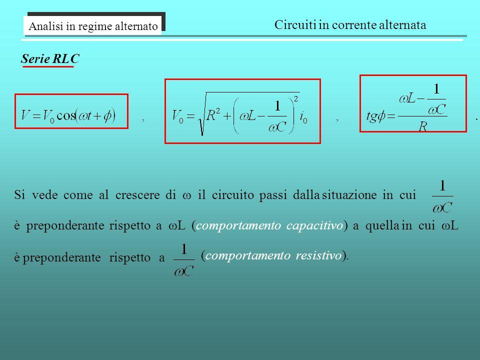 Analisi in regime alternato Circuiti in corrente alternata Serie RLC Si vede come al crescere di ω il circuito passi dalla situazione in cui è preponderante rispetto a ωL (comportamento capacitivo) a quella in cui ωL è preponderante rispetto a (comportamento resistivo).