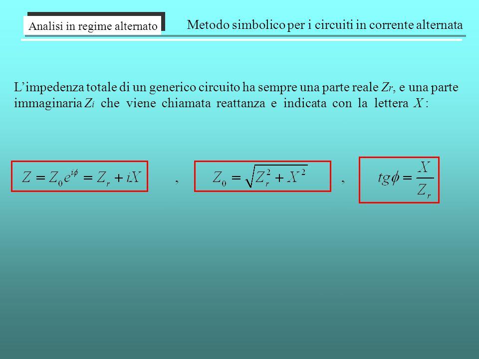 Analisi in regime alternato Metodo simbolico per i circuiti in corrente alternata L'impedenza totale di un generico circuito ha sempre una parte reale Z r, e una parte immaginaria Z i che viene chiamata reattanza e indicata con la lettera X :