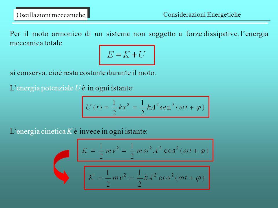 Per il moto armonico di un sistema non soggetto a forze dissipative, l'energia meccanica totale Oscillazioni meccaniche Considerazioni Energetiche si conserva, cioè resta costante durante il moto.