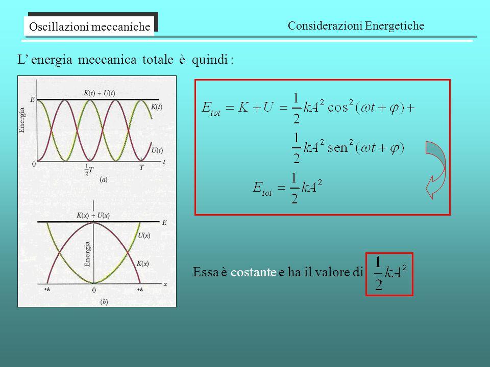 L' energia meccanica totale è quindi : Oscillazioni meccaniche Considerazioni Energetiche Essa è costante e ha il valore di