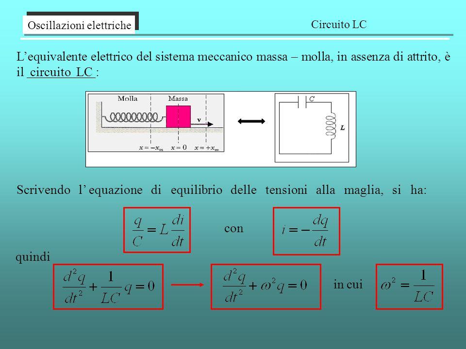 Oscillazioni elettriche Circuito LC L'equivalente elettrico del sistema meccanico massa – molla, in assenza di attrito, è il circuito LC : Scrivendo l' equazione di equilibrio delle tensioni alla maglia, si ha: con quindi in cui