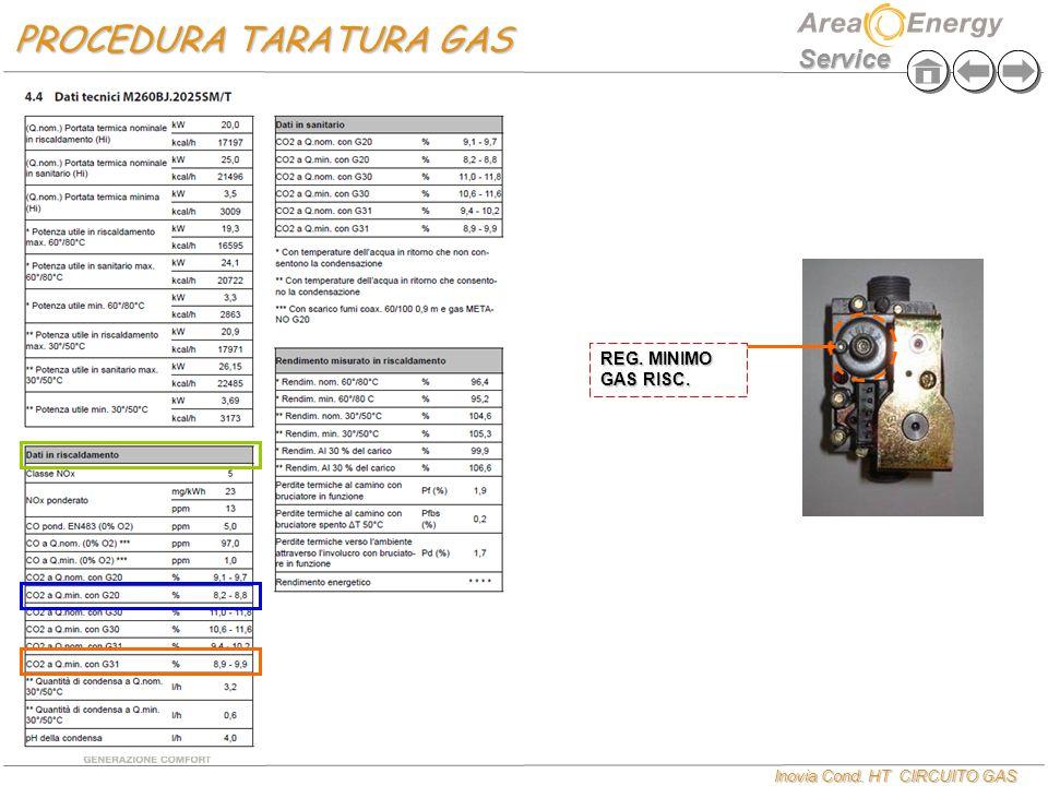 Inovia Cond. HT CIRCUITO GAS Service REG. MINIMO GAS RISC. PROCEDURA TARATURA GAS