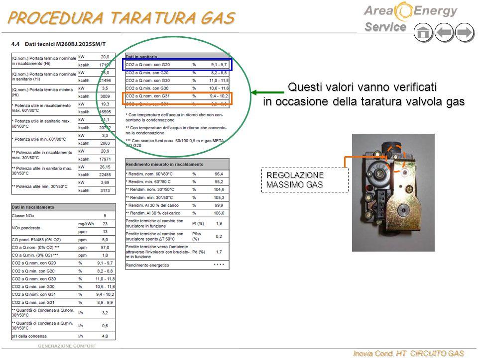Inovia Cond. HT CIRCUITO GAS Service PROCEDURA TARATURA GAS Questi valori vanno verificati in occasione della taratura valvola gas REGOLAZIONE MASSIMO