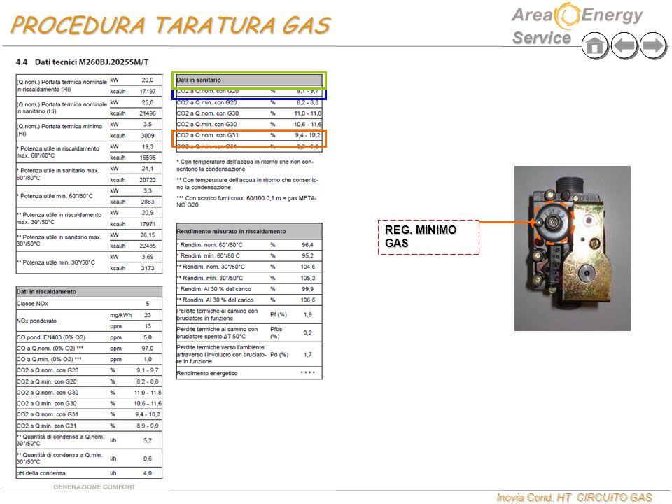 Inovia Cond. HT CIRCUITO GAS Service REG. MINIMO GAS PROCEDURA TARATURA GAS