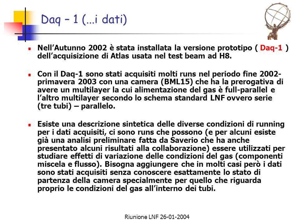 Riunione LNF 26-01-2004 Daq – 1 (...l'analisi) Con i dati della stazione dei cosmici è stato studiato l'effetto dei tubi in serie e le condizioni di stabilità.