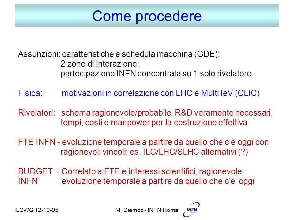 ILCWG 12-10-05M.Diemoz - INFN Roma Parametri macchina B.