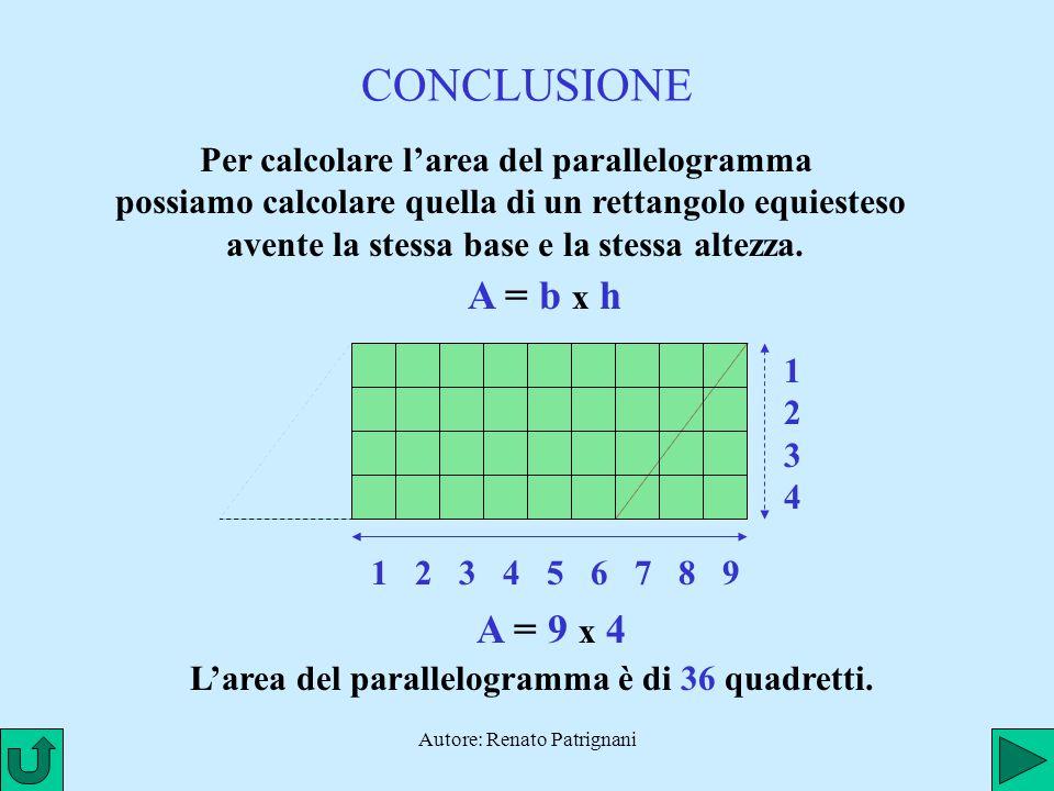 Autore: Renato Patrignani CONCLUSIONE Per calcolare l'area del parallelogramma possiamo calcolare quella di un rettangolo equiesteso avente la stessa