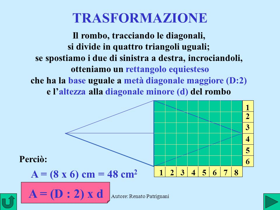 Autore: Renato Patrignani TRASFORMAZIONE Il rombo, tracciando le diagonali, si divide in quattro triangoli uguali; se spostiamo i due di sinistra a de