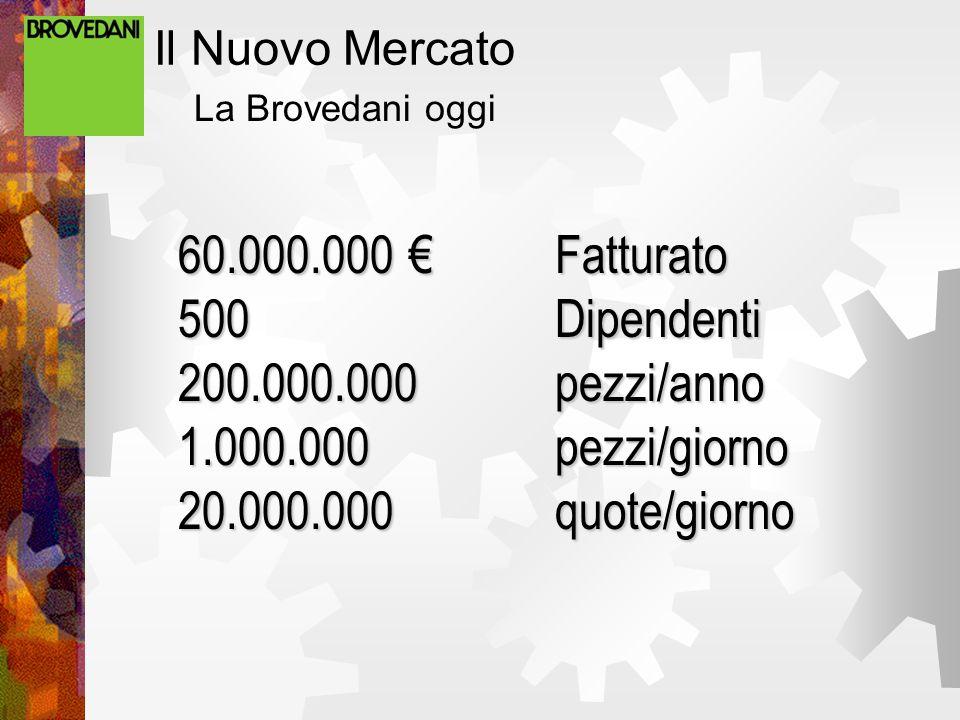 Il Nuovo Mercato La Brovedani oggi 60.000.000 € Fatturato 500 Dipendenti 200.000.000 pezzi/anno 1.000.000 pezzi/giorno 20.000.000 quote/giorno