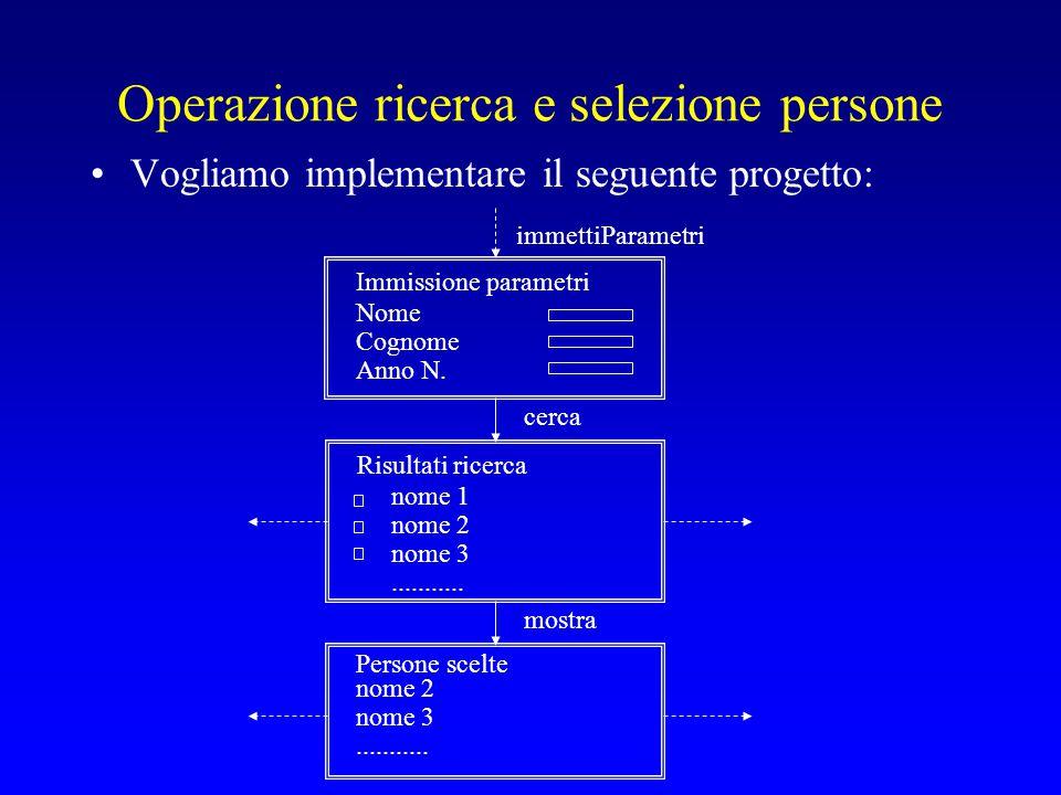 Operazione ricerca e selezione persone Vogliamo implementare il seguente progetto: Immissione parametri Nome Cognome Anno N. immettiParametri cerca Ri