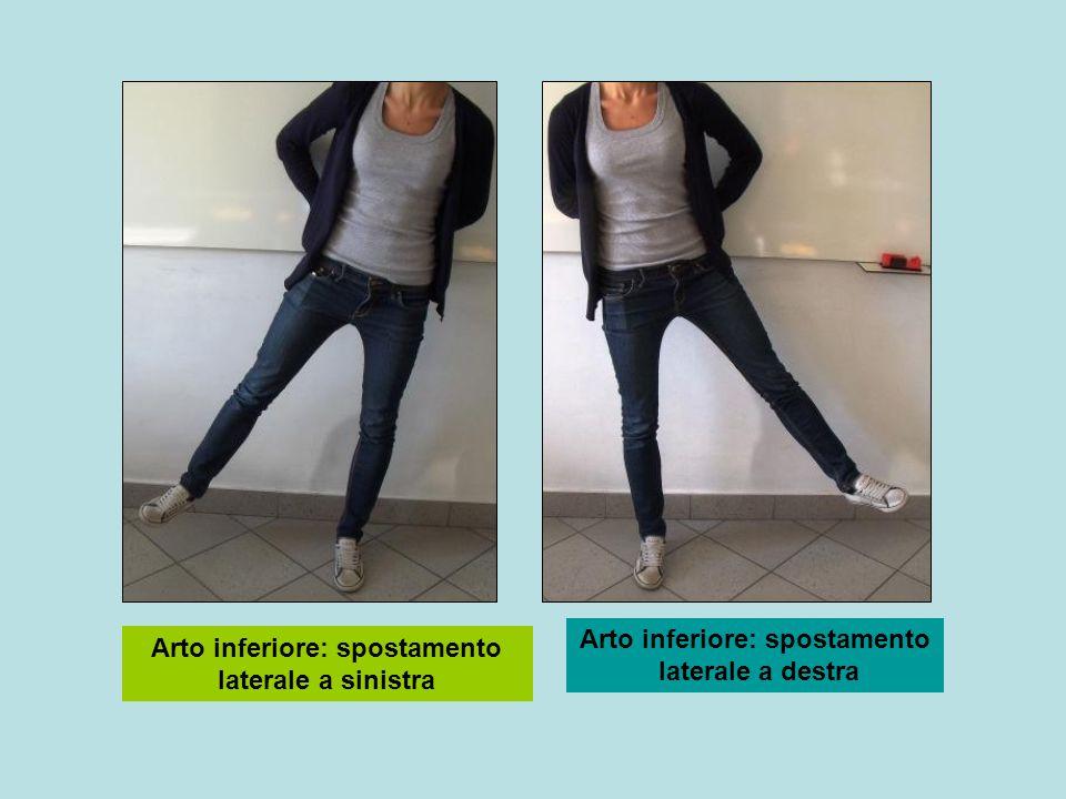 Arto inferiore: spostamento laterale a destra Arto inferiore: spostamento laterale a sinistra