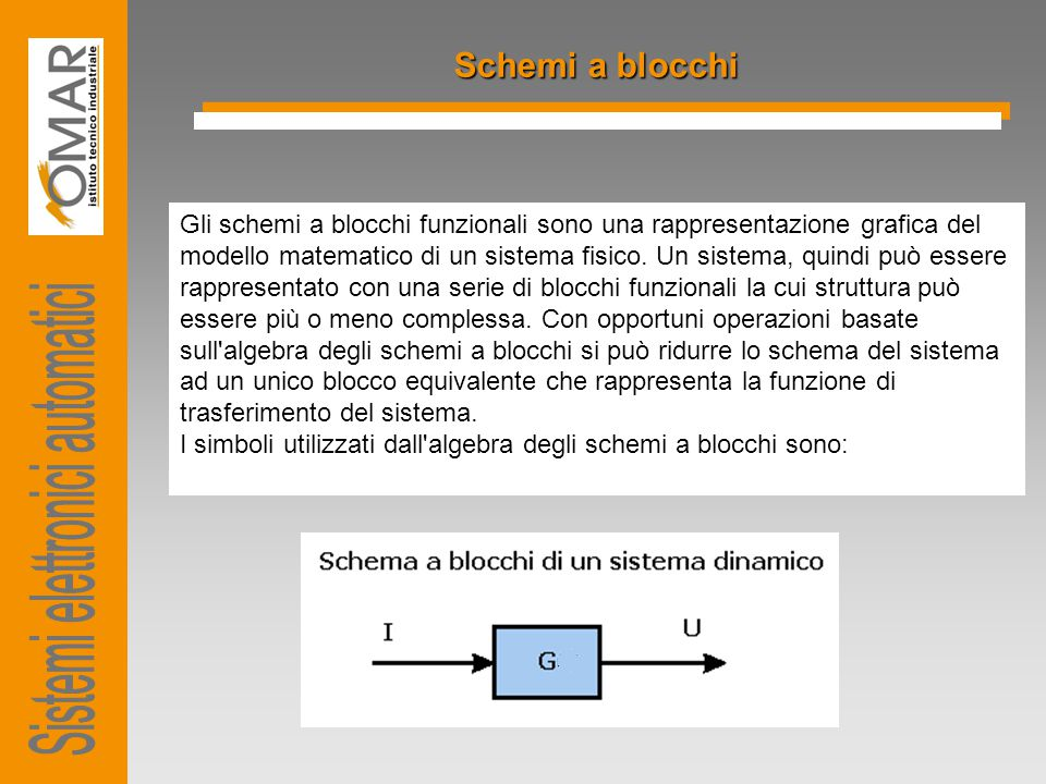 Schemi a blocchi Gli schemi a blocchi funzionali sono una rappresentazione grafica del modello matematico di un sistema fisico. Un sistema, quindi può