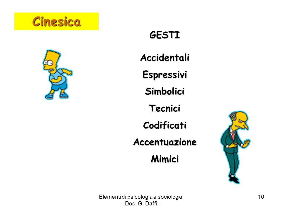 Elementi di psicologia e sociologia - Doc. G. Daffi - 10 Cinesica GESTIAccidentaliEspressiviSimboliciTecniciCodificatiAccentuazioneMimici