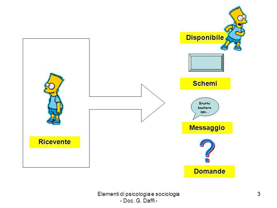 Elementi di psicologia e sociologia - Doc. G. Daffi - 3 Ricevente Disponibile Schemi Messaggio Brutto bachero spo.. Domande