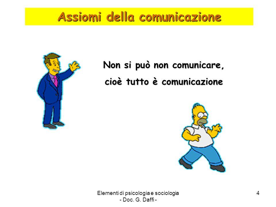 Elementi di psicologia e sociologia - Doc. G. Daffi - 4 Assiomi della comunicazione Non si può non comunicare, cioè tutto è comunicazione