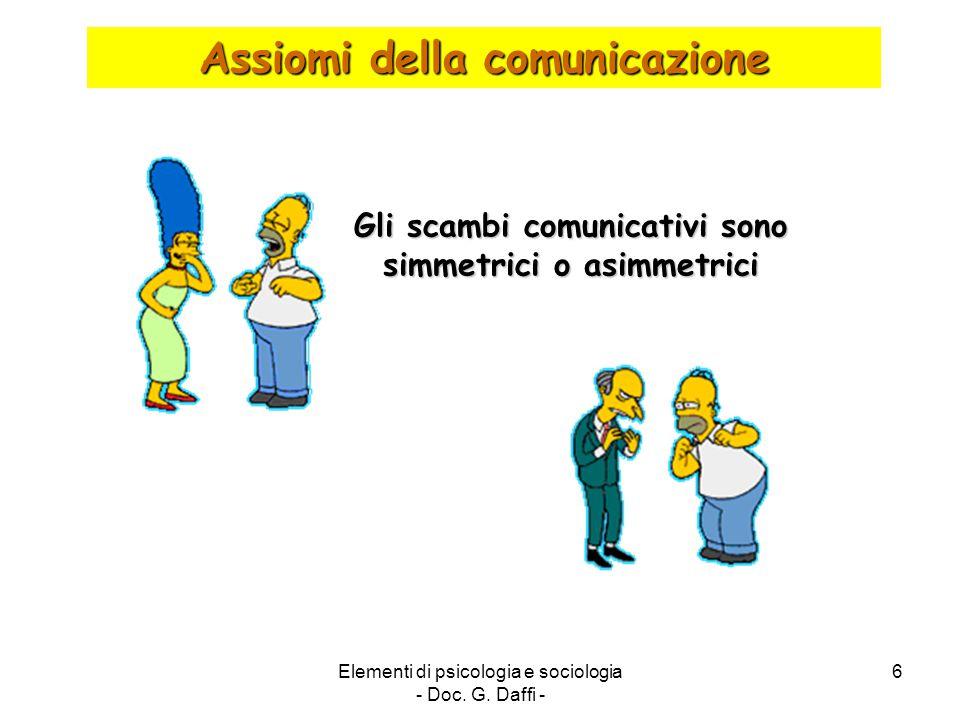 Elementi di psicologia e sociologia - Doc. G. Daffi - 6 Assiomi della comunicazione Gli scambi comunicativi sono simmetrici o asimmetrici