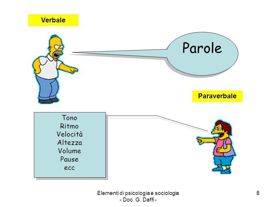 Elementi di psicologia e sociologia - Doc. G. Daffi - 8 Verbale Parole Paraverbale Tono Ritmo Velocità Altezza Volume Pause ecc Tono Ritmo Velocità Al