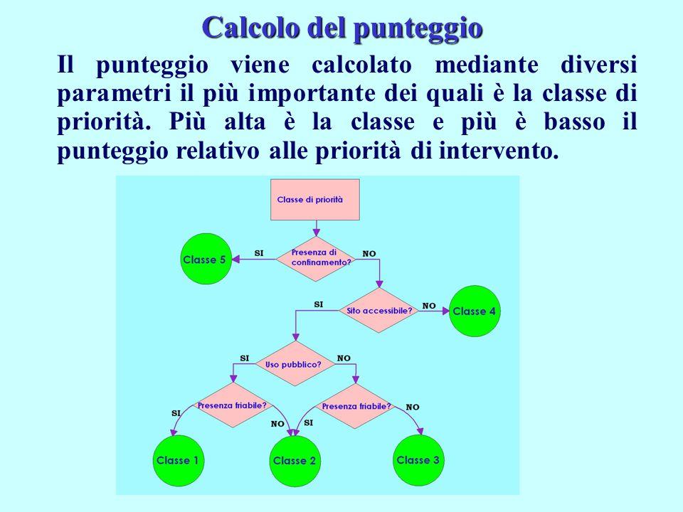Il punteggio viene calcolato mediante diversi parametri il più importante dei quali è la classe di priorità.