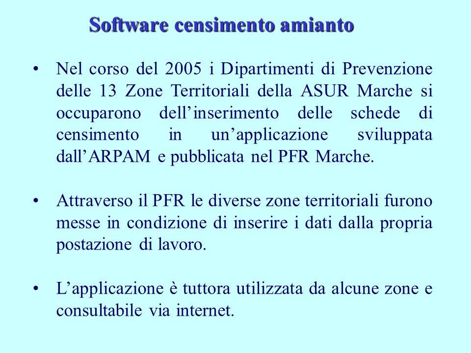 Software censimento amianto Nel corso del 2005 i Dipartimenti di Prevenzione delle 13 Zone Territoriali della ASUR Marche si occuparono dell'inserimento delle schede di censimento in un'applicazione sviluppata dall'ARPAM e pubblicata nel PFR Marche.