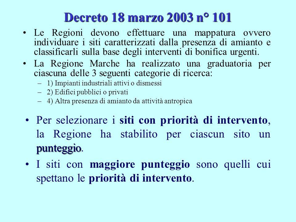 Decreto 18 marzo 2003 n° 101 Le Regioni devono effettuare una mappatura ovvero individuare i siti caratterizzati dalla presenza di amianto e classificarli sulla base degli interventi di bonifica urgenti.