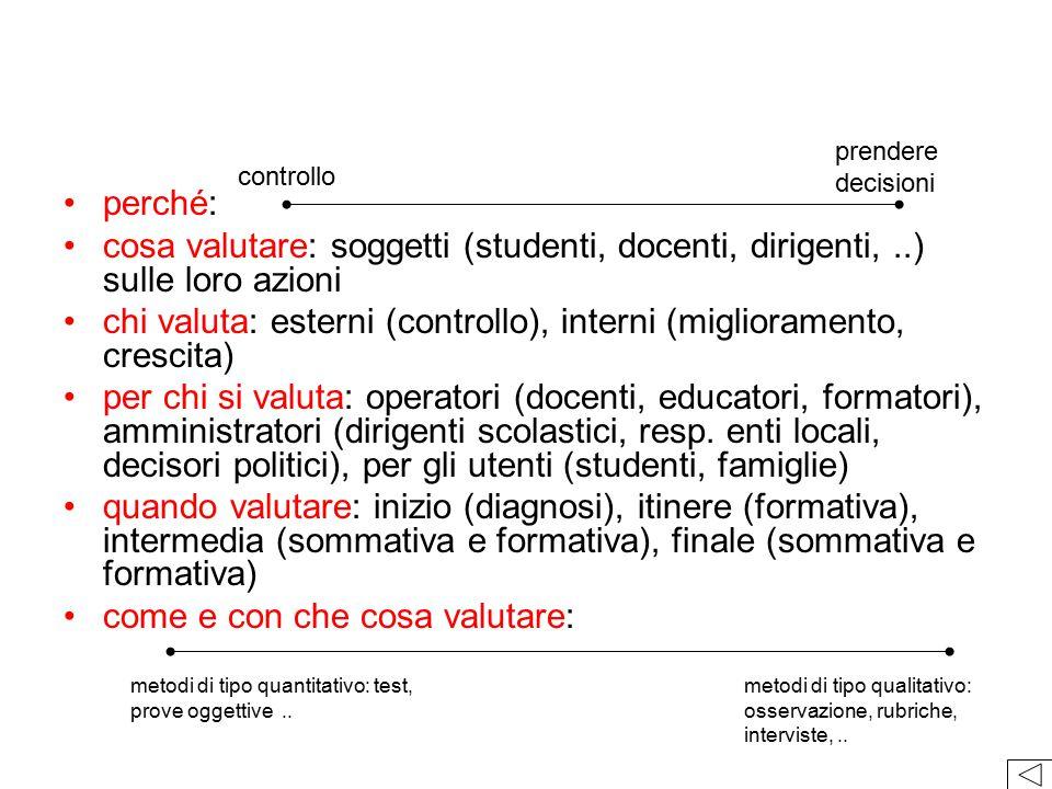 L'apprendimento significativo è: attivo, costruttivo, collaborativo, intenzionale, contestualizzato, riflessivo, complesso.