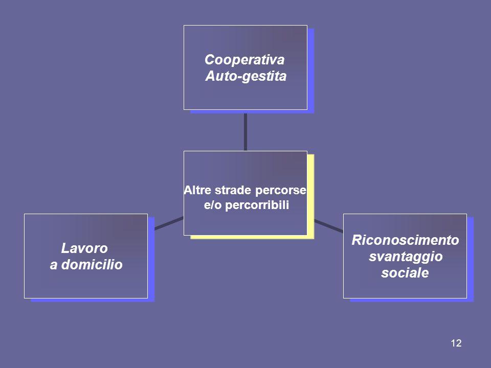 12 Cooperativa Auto-gestita Riconoscimento svantaggio sociale Lavoro a domicilio Altre strade percorse e/o percorribili
