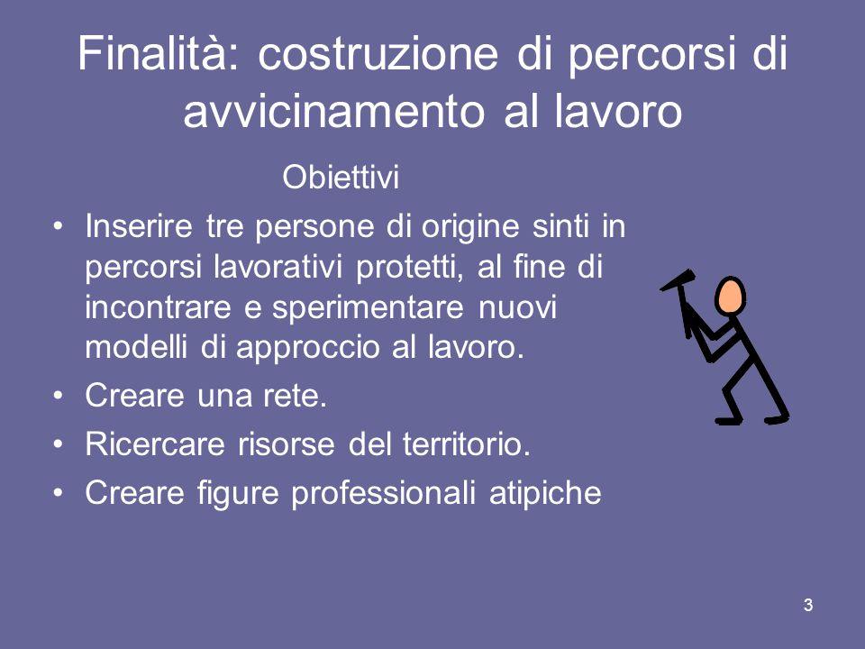 3 Finalità: costruzione di percorsi di avvicinamento al lavoro Obiettivi Inserire tre persone di origine sinti in percorsi lavorativi protetti, al fin