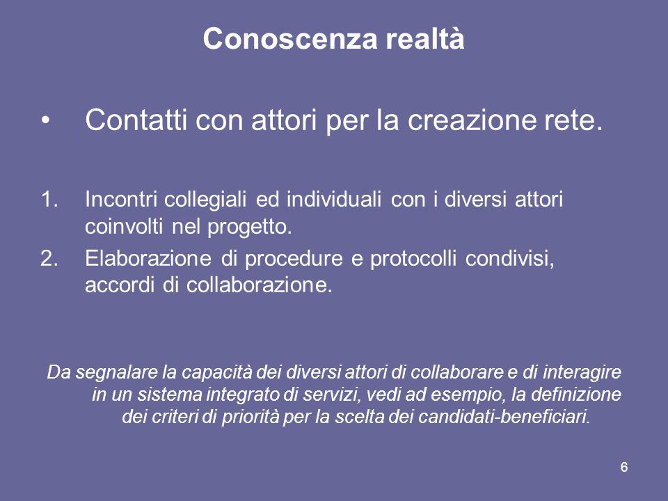 6 Conoscenza realtà Contatti con attori per la creazione rete. 1.Incontri collegiali ed individuali con i diversi attori coinvolti nel progetto. 2.Ela