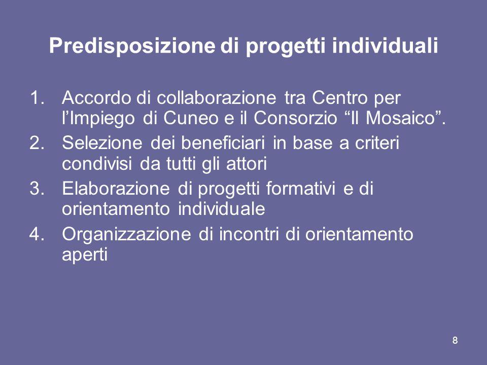 """8 Predisposizione di progetti individuali 1.Accordo di collaborazione tra Centro per l'Impiego di Cuneo e il Consorzio """"Il Mosaico"""". 2.Selezione dei b"""