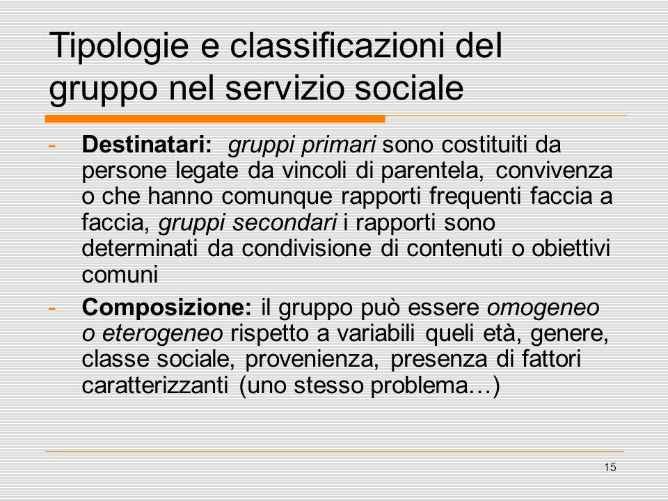 15 Tipologie e classificazioni deI gruppo nel servizio sociale -Destinatari: gruppi primari sono costituiti da persone legate da vincoli di parentela,
