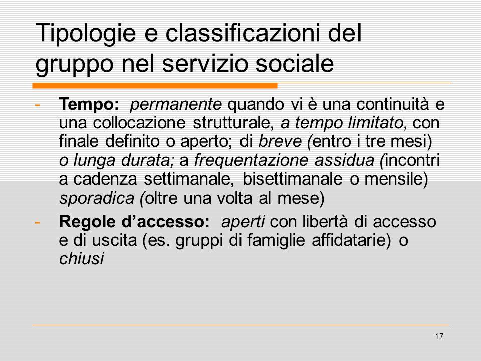 17 Tipologie e classificazioni deI gruppo nel servizio sociale -Tempo: permanente quando vi è una continuità e una collocazione strutturale, a tempo l