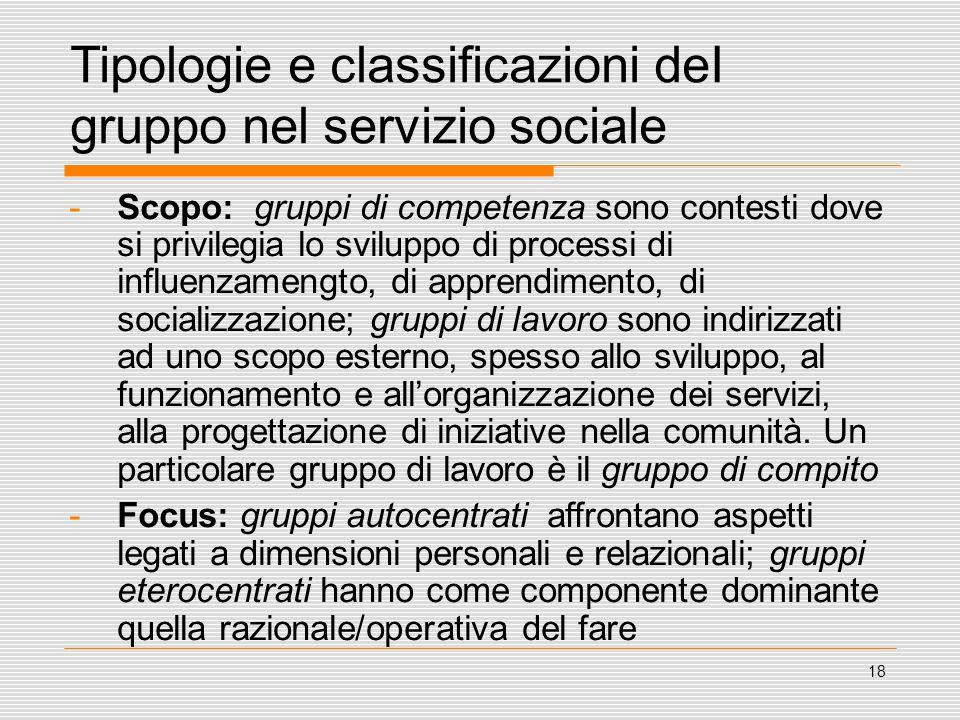 18 Tipologie e classificazioni deI gruppo nel servizio sociale -Scopo: gruppi di competenza sono contesti dove si privilegia lo sviluppo di processi d