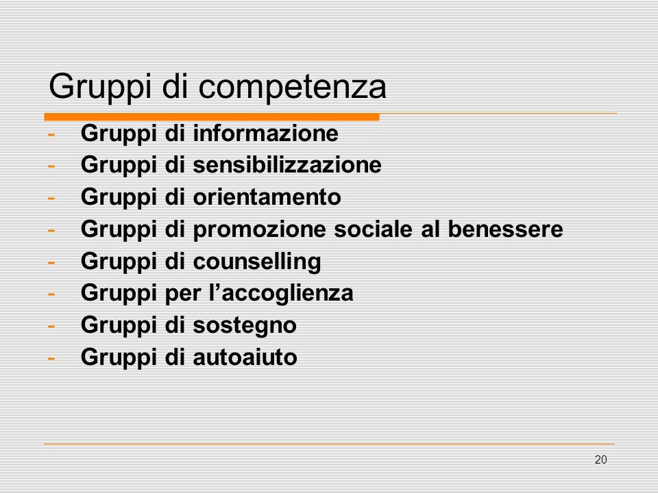 20 Gruppi di competenza -Gruppi di informazione -Gruppi di sensibilizzazione -Gruppi di orientamento -Gruppi di promozione sociale al benessere -Grupp