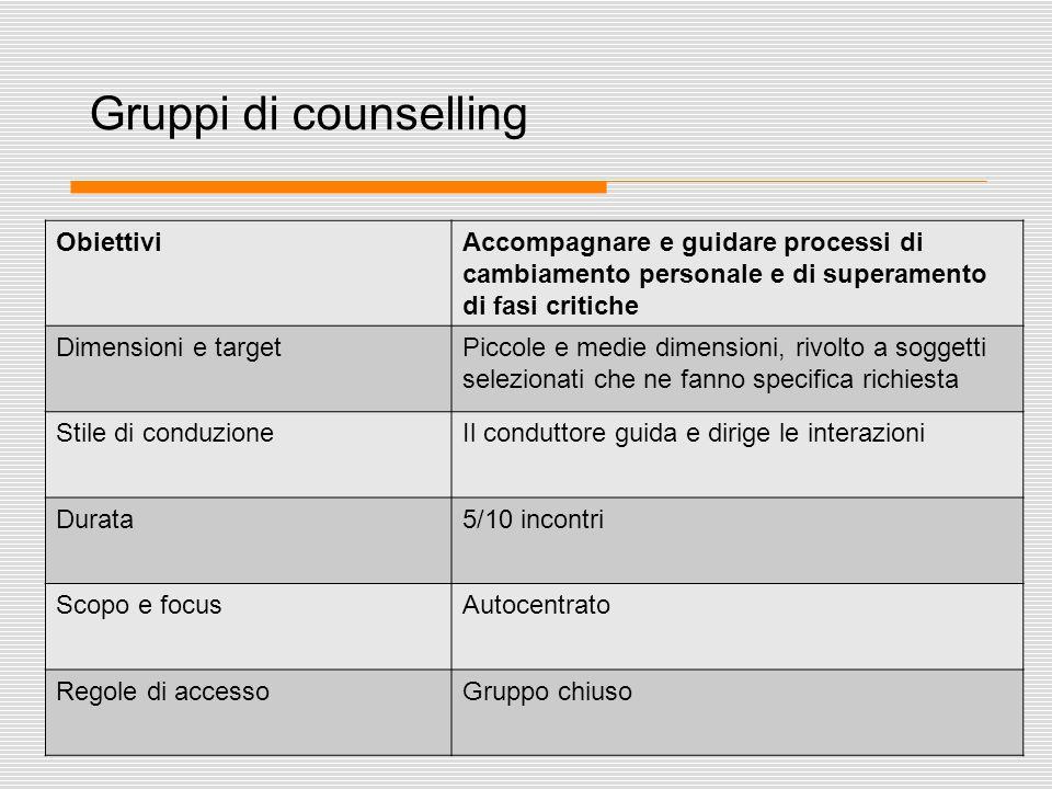 28 Gruppi di counselling ObiettiviAccompagnare e guidare processi di cambiamento personale e di superamento di fasi critiche Dimensioni e targetPiccol